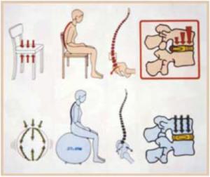 fisiobartek-approfondimenti-15